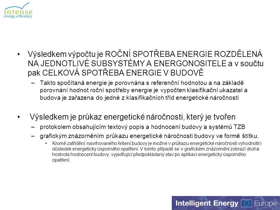 Výsledkem výpočtu je ROČNÍ SPOTŘEBA ENERGIE ROZDĚLENÁ NA JEDNOTLIVÉ SUBSYSTÉMY A ENERGONOSITELE a v součtu pak CELKOVÁ SPOTŘEBA ENERGIE V BUDOVĚ –Takto spočítaná energie je porovnána s referenční hodnotou a na základě porovnání hodnot roční spotřeby energie je vypočten klasifikační ukazatel a budova je zařazena do jedné z klasifikačních tříd energetické náročnosti Výsledkem je průkaz energetické náročnosti, který je tvořen –protokolem obsahujícím textový popis a hodnocení budovy a systémů TZB –grafickým znázorněním průkazu energetické náročnosti budovy ve formě štítku.