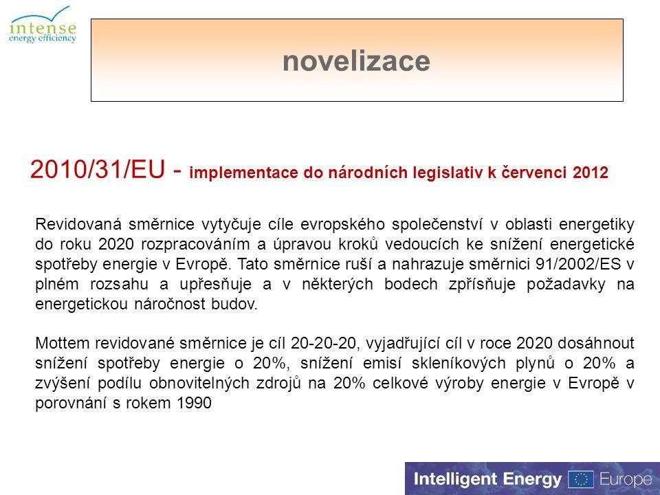 novelizace Revidovaná směrnice vytyčuje cíle evropského společenství v oblasti energetiky do roku 2020 rozpracováním a úpravou kroků vedoucích ke snížení energetické spotřeby energie v Evropě.