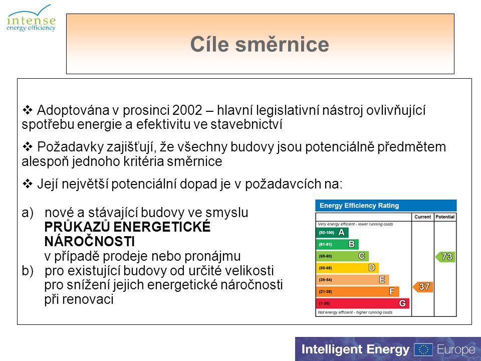Cíle směrnice  Adoptována v prosinci 2002 – hlavní legislativní nástroj ovlivňující spotřebu energie a efektivitu ve stavebnictví  Požadavky zajišťují, že všechny budovy jsou potenciálně předmětem alespoň jednoho kritéria směrnice  Její největší potenciální dopad je v požadavcích na: a) nové a stávající budovy ve smyslu PRŮKAZŮ ENERGETICKÉ NÁROČNOSTI v případě prodeje nebo pronájmu b) pro existující budovy od určité velikosti pro snížení jejich energetické náročnosti při renovaci