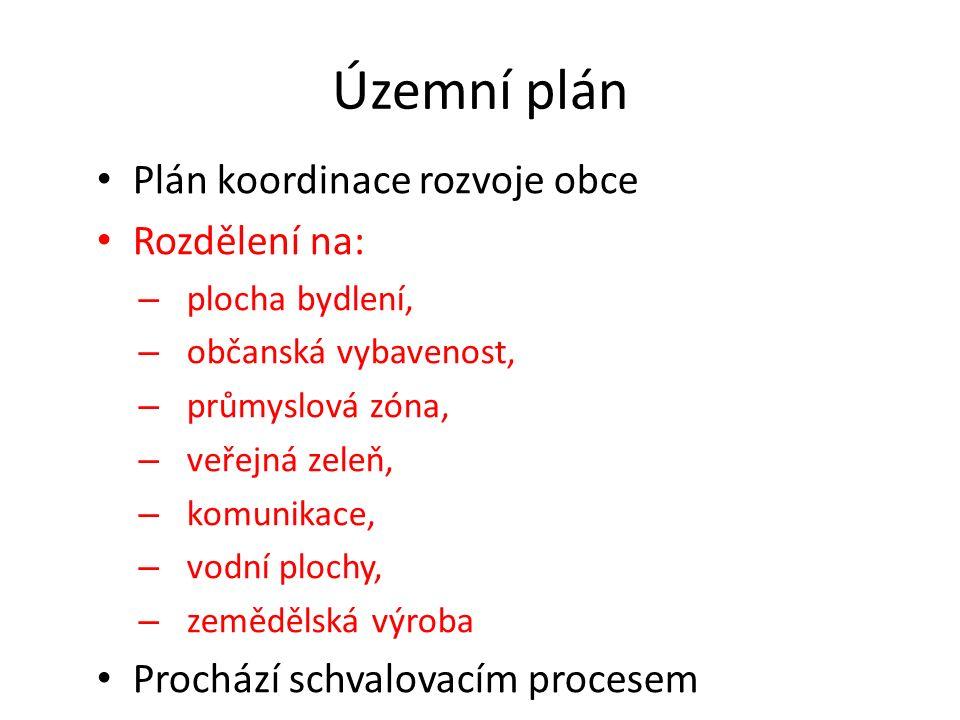 Územní plán Plán koordinace rozvoje obce Rozdělení na: – plocha bydlení, – občanská vybavenost, – průmyslová zóna, – veřejná zeleň, – komunikace, – vo