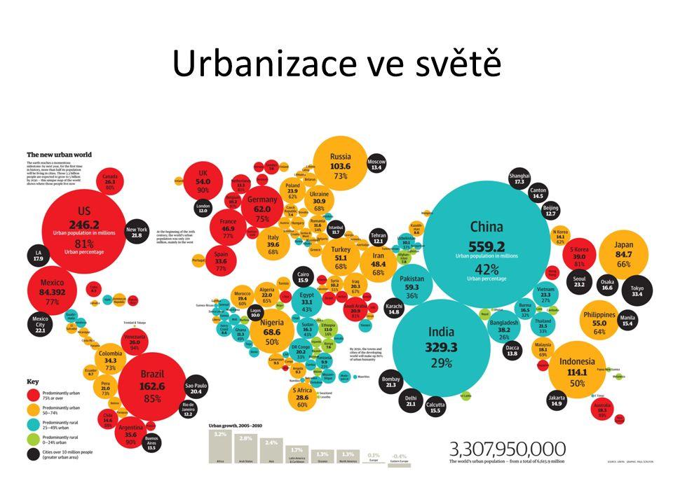 Urbanizace ve světě