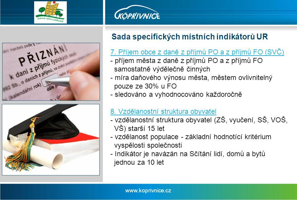 Sada specifických místních indikátorů UR www.koprivnice.cz 7.