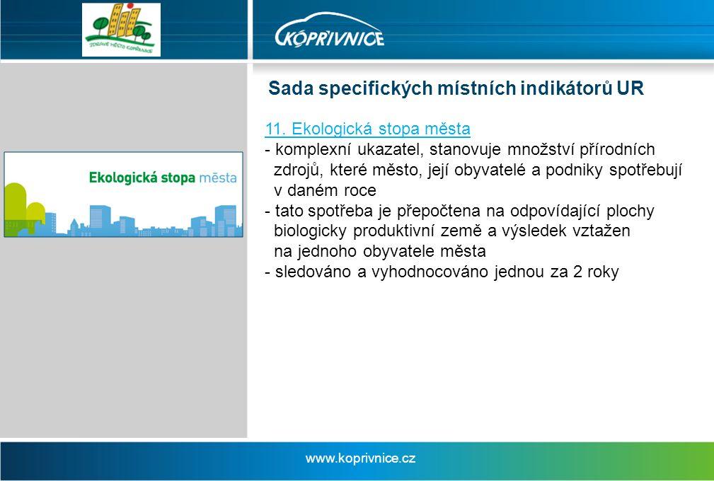 Sada specifických místních indikátorů UR www.koprivnice.cz 11.