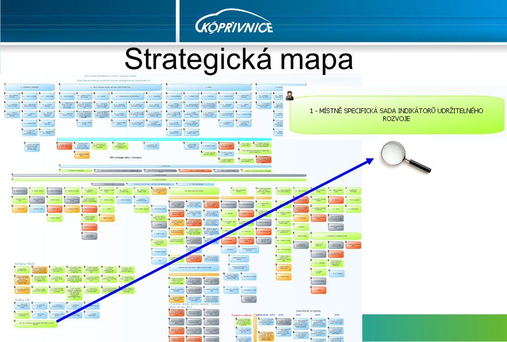 Strategická mapa
