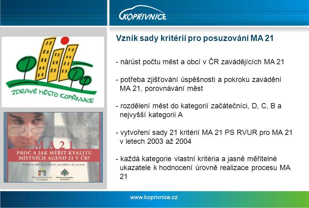 Vznik sady kritérií pro posuzování MA 21 www.koprivnice.cz - nárůst počtu měst a obcí v ČR zavádějících MA 21 - potřeba zjišťování úspěšnosti a pokroku zavádění MA 21, porovnávání měst - rozdělení měst do kategorií začátečníci, D, C, B a nejvyšší kategorii A - vytvoření sady 21 kritérií MA 21 PS RVUR pro MA 21 v letech 2003 až 2004 - každá kategorie vlastní kritéria a jasně měřitelné ukazatele k hodnocení úrovně realizace procesu MA 21