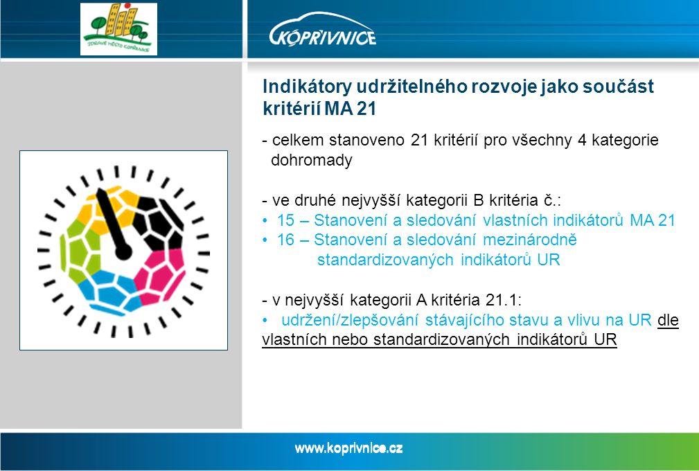 Indikátory udržitelného rozvoje jako součást kritérií MA 21 www.koprivnice.cz - celkem stanoveno 21 kritérií pro všechny 4 kategorie dohromady - ve druhé nejvyšší kategorii B kritéria č.: 15 – Stanovení a sledování vlastních indikátorů MA 21 16 – Stanovení a sledování mezinárodně standardizovaných indikátorů UR - v nejvyšší kategorii A kritéria 21.1: udržení/zlepšování stávajícího stavu a vlivu na UR dle vlastních nebo standardizovaných indikátorů UR www.koprivnice.cz
