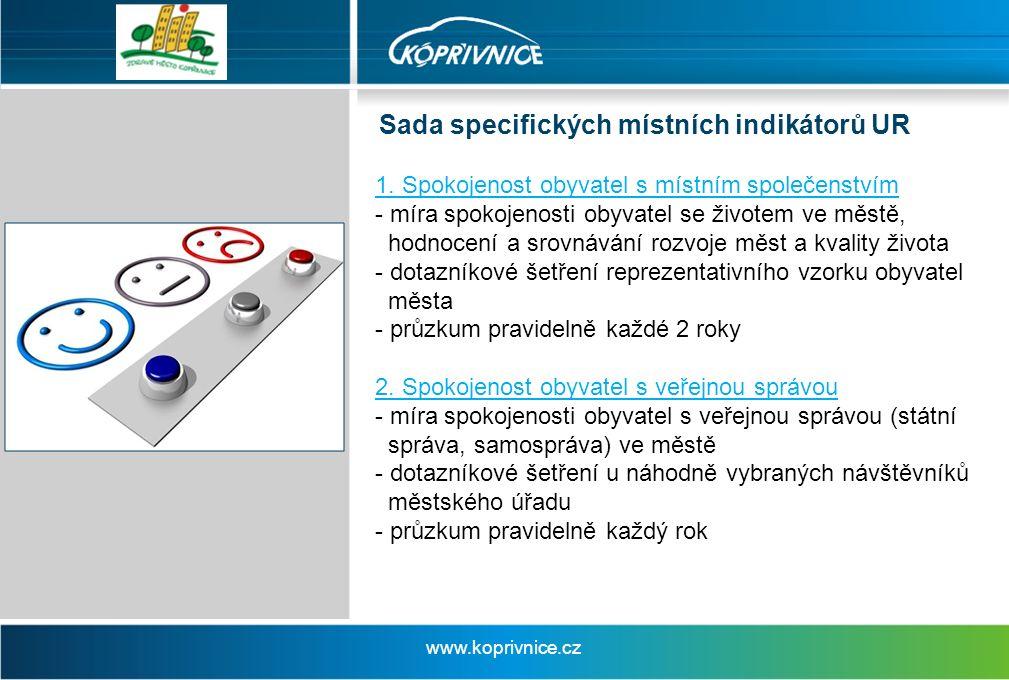 Sada specifických místních indikátorů UR www.koprivnice.cz 1.