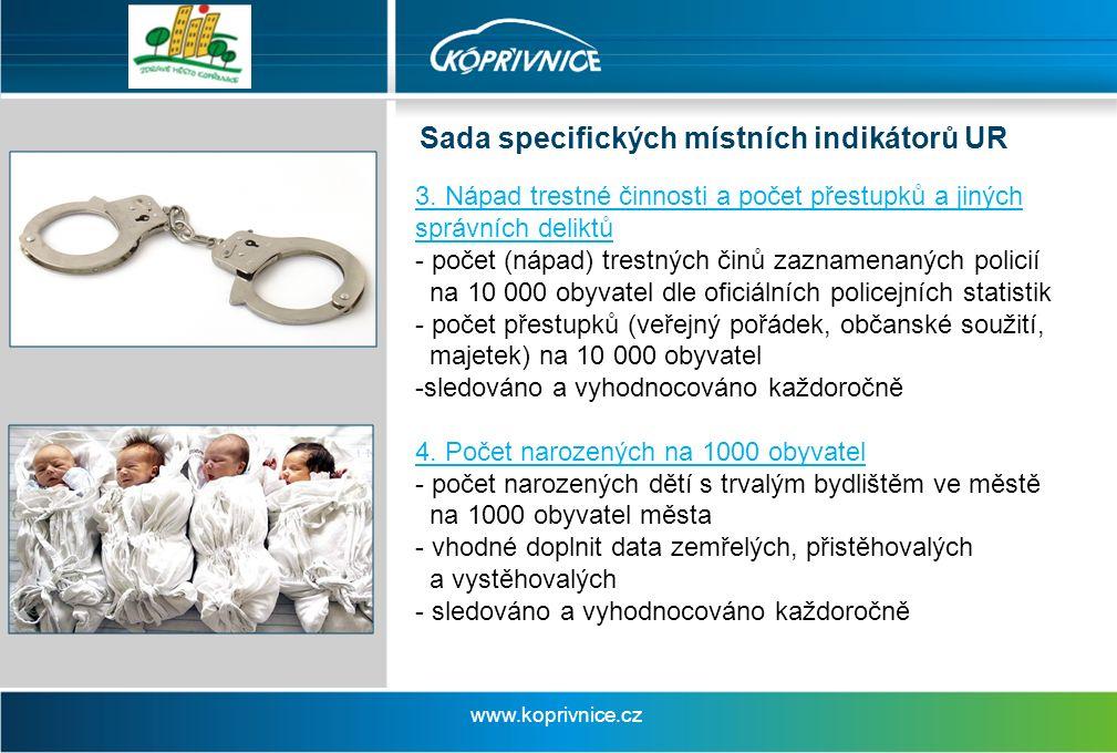 Sada specifických místních indikátorů UR www.koprivnice.cz 3.