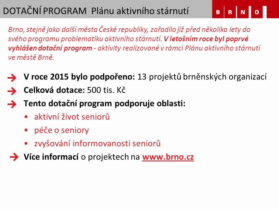 DOTAČNÍ PROGRAM Plánu aktivního stárnutí V roce 2015 bylo podpořeno: 13 projektů brněnských organizací Celková dotace: 500 tis.
