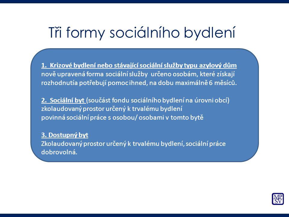 1 Krizové bydlení 3 Dostupný byt 2 Sociální byt Tři formy sociálního bydlení 1. Krizové bydlení nově upravená forma sociální služby určeno osobám, kte