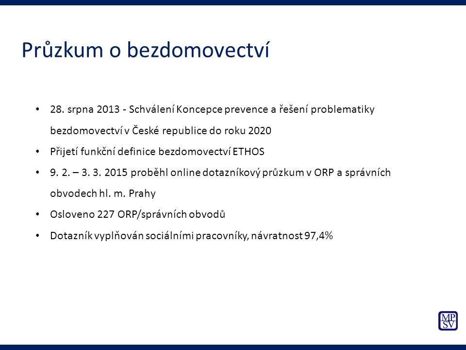 28. srpna 2013 - Schválení Koncepce prevence a řešení problematiky bezdomovectví v České republice do roku 2020 Přijetí funkční definice bezdomovectví