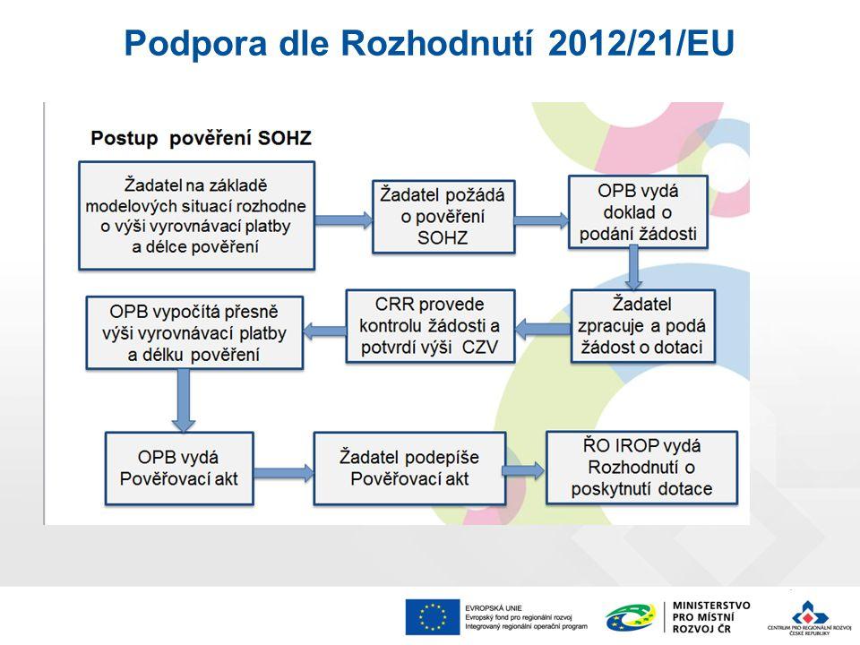 Podpora dle Rozhodnutí 2012/21/EU