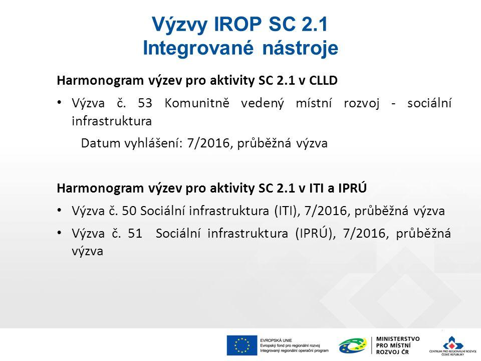 Harmonogram výzev pro aktivity SC 2.1 v CLLD Výzva č.
