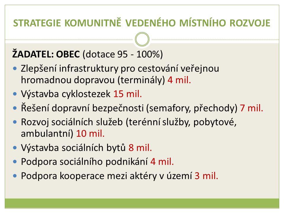 STRATEGIE KOMUNITNĚ VEDENÉHO MÍSTNÍHO ROZVOJE ŽADATEL: OBEC (dotace 95 - 100%) Zlepšení infrastruktury pro cestování veřejnou hromadnou dopravou (terminály) 4 mil.