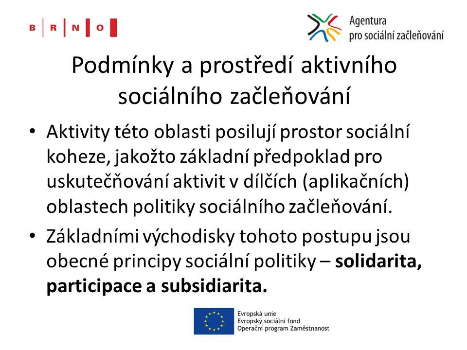 Podmínky a prostředí aktivního sociálního začleňování Aktivity této oblasti posilují prostor sociální koheze, jakožto základní předpoklad pro uskutečňování aktivit v dílčích (aplikačních) oblastech politiky sociálního začleňování.