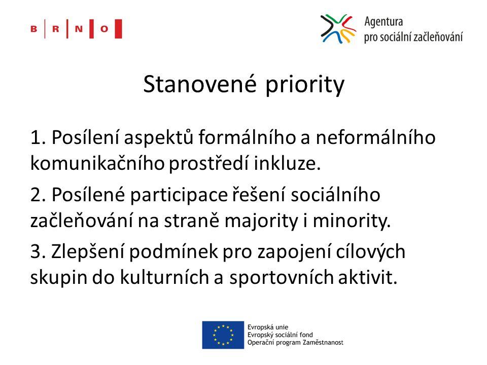 Stanovené priority 1.Posílení aspektů formálního a neformálního komunikačního prostředí inkluze.