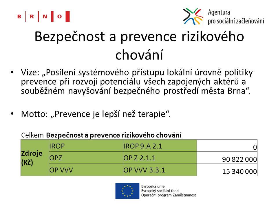 """Bezpečnost a prevence rizikového chování Vize: """"Posílení systémového přístupu lokální úrovně politiky prevence při rozvoji potenciálu všech zapojených aktérů a souběžném navyšování bezpečného prostředí města Brna ."""