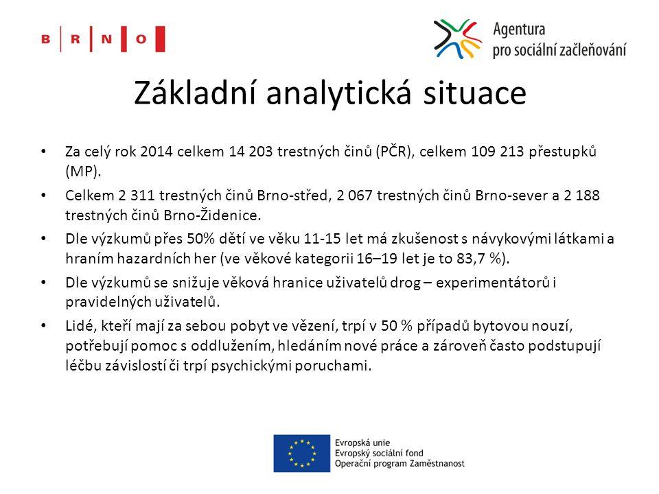 Základní analytická situace Za celý rok 2014 celkem 14 203 trestných činů (PČR), celkem 109 213 přestupků (MP).