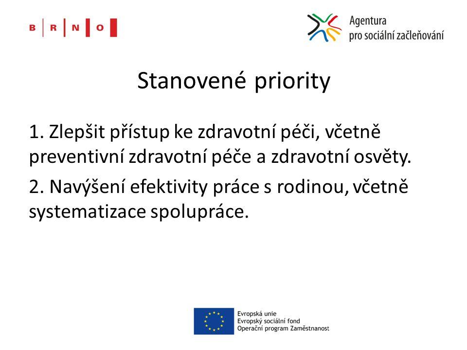Stanovené priority 1.