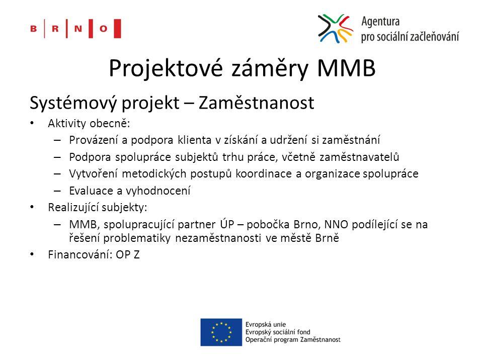 Projektové záměry MMB Systémový projekt – Zaměstnanost Aktivity obecně: – Provázení a podpora klienta v získání a udržení si zaměstnání – Podpora spolupráce subjektů trhu práce, včetně zaměstnavatelů – Vytvoření metodických postupů koordinace a organizace spolupráce – Evaluace a vyhodnocení Realizující subjekty: – MMB, spolupracující partner ÚP – pobočka Brno, NNO podílející se na řešení problematiky nezaměstnanosti ve městě Brně Financování: OP Z