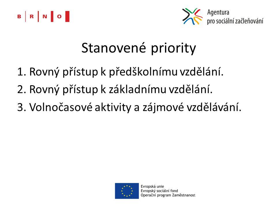Stanovené priority 1.Rovný přístup k předškolnímu vzdělání.