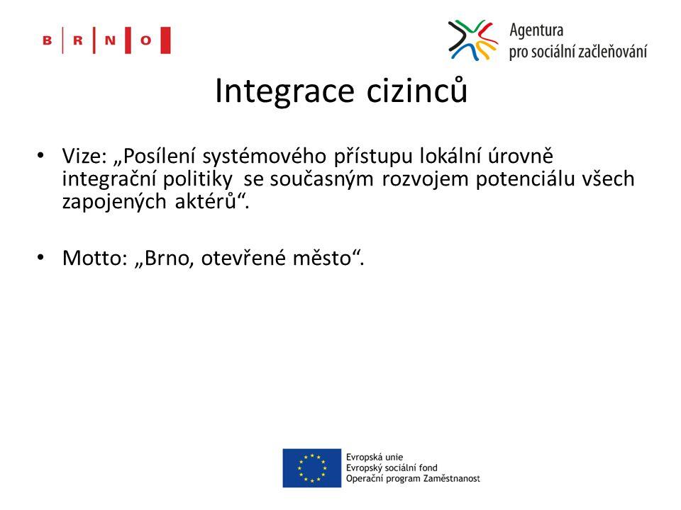 """Integrace cizinců Vize: """"Posílení systémového přístupu lokální úrovně integrační politiky se současným rozvojem potenciálu všech zapojených aktérů ."""