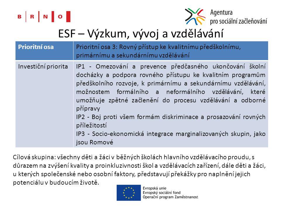 ESF – Výzkum, vývoj a vzdělávání Prioritní osaPrioritní osa 3: Rovný přístup ke kvalitnímu předškolnímu, primárnímu a sekundárnímu vzdělávání Investiční prioritaIP1 - Omezování a prevence předčasného ukončování školní docházky a podpora rovného přístupu ke kvalitním programům předškolního rozvoje, k primárnímu a sekundárnímu vzdělávání, možnostem formálního a neformálního vzdělávání, které umožňuje zpětné začlenění do procesu vzdělávání a odborné přípravy IP2 - Boj proti všem formám diskriminace a prosazování rovných příležitostí IP3 - Socio-ekonomická integrace marginalizovaných skupin, jako jsou Romové Cílová skupina: všechny děti a žáci v běžných školách hlavního vzdělávacího proudu, s důrazem na zvýšení kvality a proinkluzivnosti škol a vzdělávacích zařízení, dále děti a žáci, u kterých společenské nebo osobní faktory, představují překážky pro naplnění jejich potenciálu v budoucím životě.