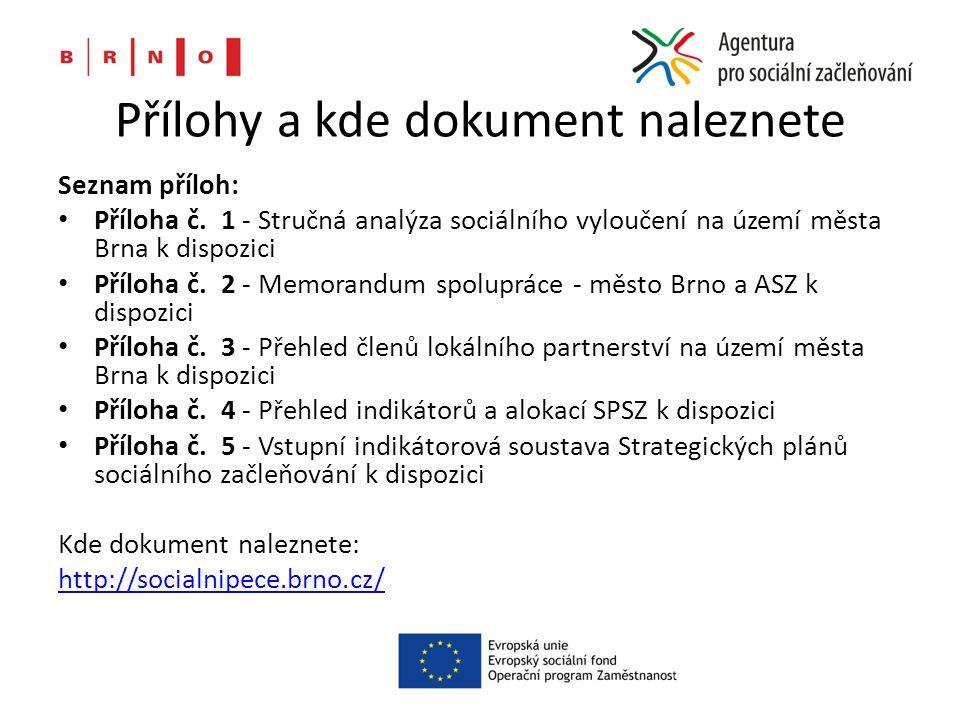 Přílohy a kde dokument naleznete Seznam příloh: Příloha č.