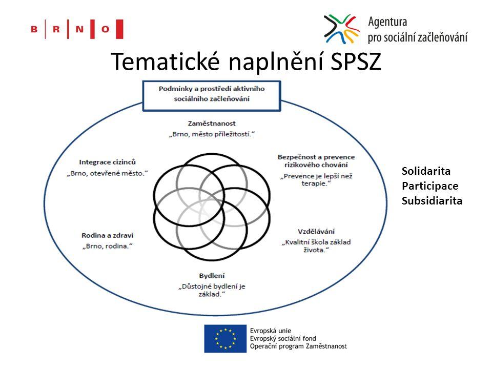 Tematické naplnění SPSZ Solidarita Participace Subsidiarita