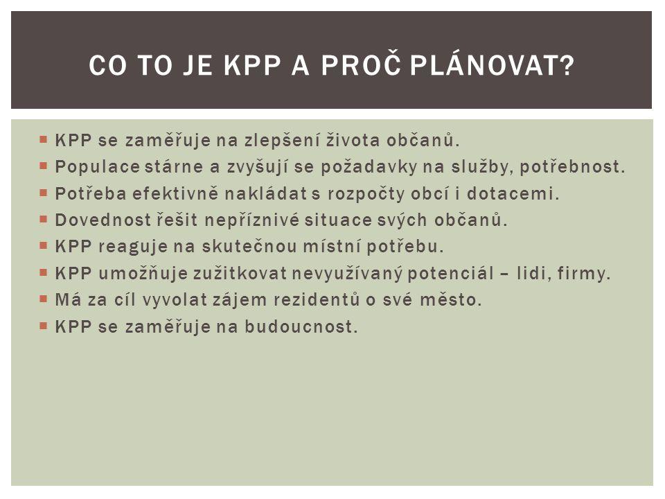  KPP se zaměřuje na zlepšení života občanů.  Populace stárne a zvyšují se požadavky na služby, potřebnost.  Potřeba efektivně nakládat s rozpočty o