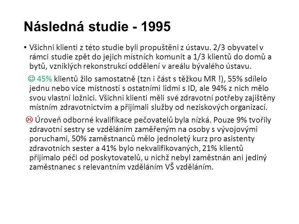 Následná studie - 1995 Všichni klienti z této studie byli propuštěni z ústavu.