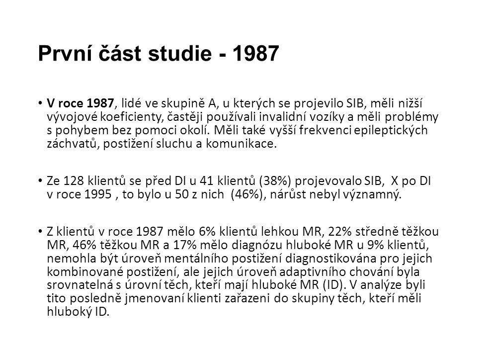 První část studie - 1987 V roce 1987, lidé ve skupině A, u kterých se projevilo SIB, měli nižší vývojové koeficienty, častěji používali invalidní vozíky a měli problémy s pohybem bez pomoci okolí.
