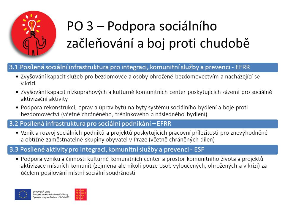 PO 3 – Podpora sociálního začleňování a boj proti chudobě 3.1 Posílená sociální infrastruktura pro integraci, komunitní služby a prevenci - EFRR Zvyšování kapacit služeb pro bezdomovce a osoby ohrožené bezdomovectvím a nacházející se v krizi Zvyšování kapacit nízkoprahových a kulturně komunitních center poskytujících zázemí pro sociálně aktivizační aktivity Podpora rekonstrukcí, oprav a úprav bytů na byty systému sociálního bydlení a boje proti bezdomovectví (včetně chráněného, tréninkového a následného bydlení) 3.2 Posílená infrastruktura pro sociální podnikání – EFRR Vznik a rozvoj sociálních podniků a projektů poskytujících pracovní příležitosti pro znevýhodněné a obtížně zaměstnatelné skupiny obyvatel v Praze (včetně chráněných dílen) 3.3 Posílené aktivity pro integraci, komunitní služby a prevenci - ESF Podpora vzniku a činnosti kulturně komunitních center a prostor komunitního života a projektů aktivizace místních komunit (zejména ale nikoli pouze osob vyloučených, ohrožených a v krizi) za účelem posilování místní sociální soudržnosti