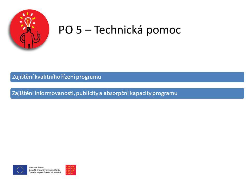 PO 5 – Technická pomoc Zajištění kvalitního řízení programu Zajištění informovanosti, publicity a absorpční kapacity programu