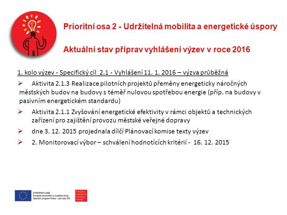 Prioritní osa 2 - Udržitelná mobilita a energetické úspory Aktuální stav příprav vyhlášení výzev v roce 2016 1.