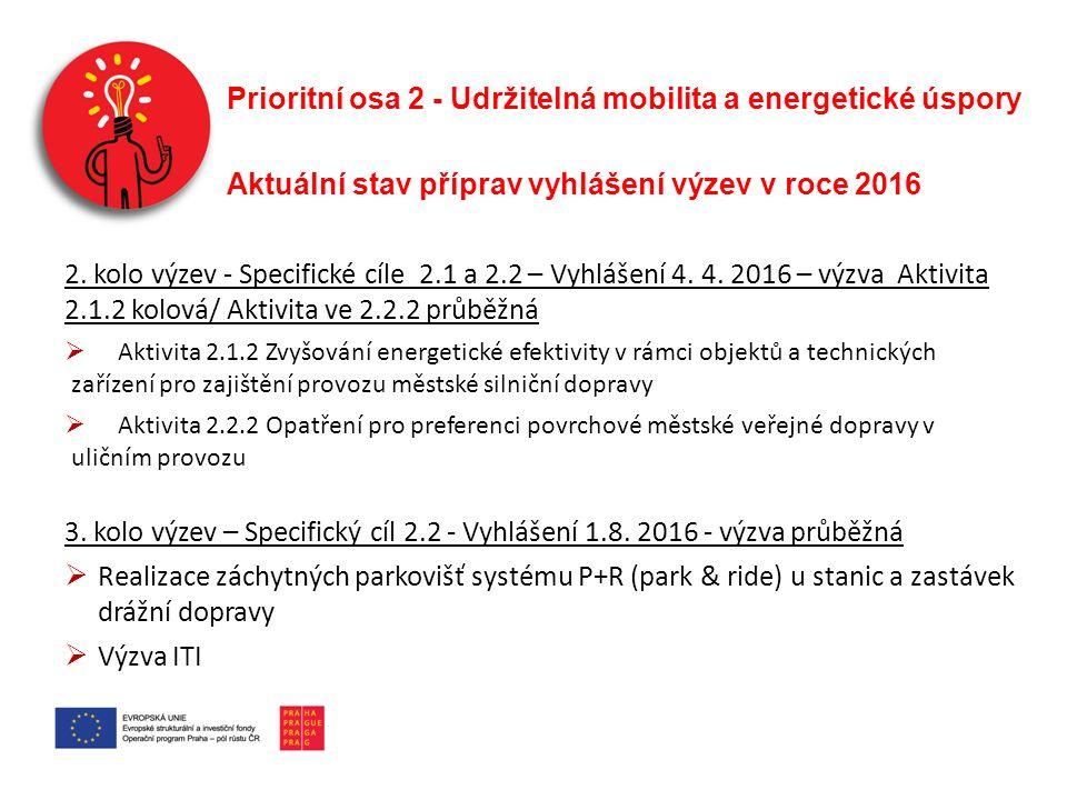 Prioritní osa 2 - Udržitelná mobilita a energetické úspory Aktuální stav příprav vyhlášení výzev v roce 2016 2.