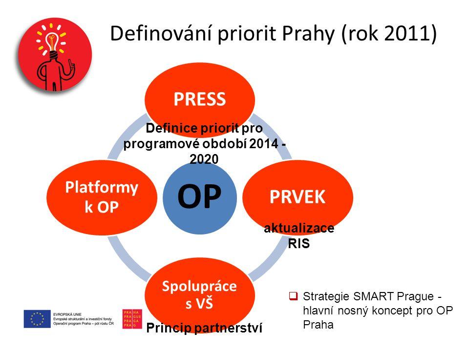Definování priorit Prahy (rok 2011) OP PRESSPRVEK Spolupráce s VŠ Platformy k OP Definice priorit pro programové období 2014 - 2020 aktualizace RIS Princip partnerství  Strategie SMART Prague - hlavní nosný koncept pro OP Praha