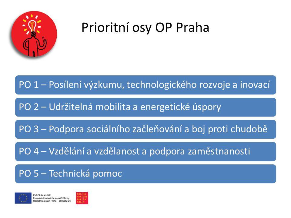 Prioritní osy OP Praha PO 1 – Posílení výzkumu, technologického rozvoje a inovacíPO 2 – Udržitelná mobilita a energetické úsporyPO 3 – Podpora sociálního začleňování a boj proti chudoběPO 4 – Vzdělání a vzdělanost a podpora zaměstnanostiPO 5 – Technická pomoc