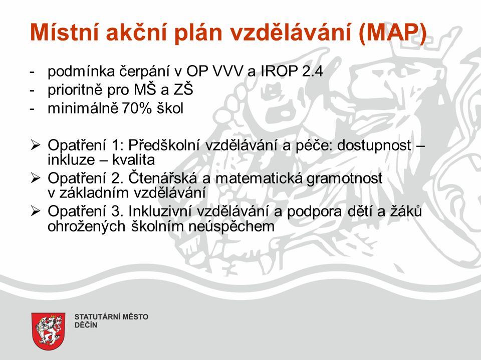 Místní akční plán vzdělávání (MAP) -podmínka čerpání v OP VVV a IROP 2.4 -prioritně pro MŠ a ZŠ -minimálně 70% škol  Opatření 1: Předškolní vzdělávání a péče: dostupnost – inkluze – kvalita  Opatření 2.