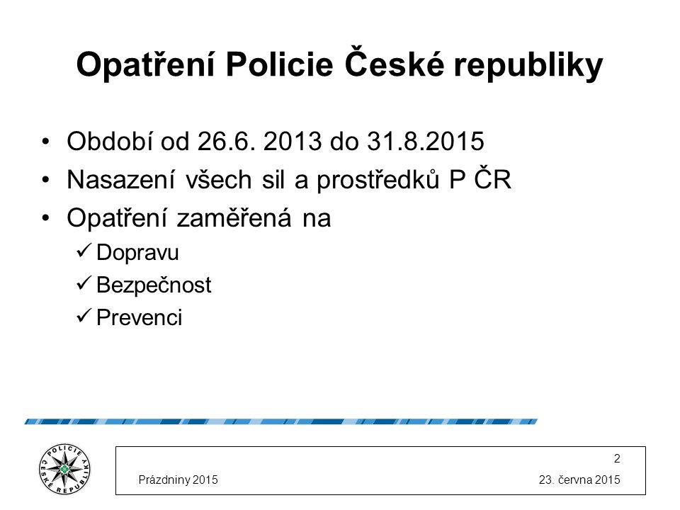 23. června 2015Prázdniny 2015 2 Opatření Policie České republiky Období od 26.6.