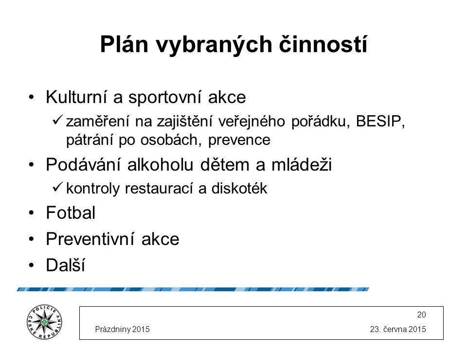 23. června 2015Prázdniny 2015 20 Plán vybraných činností Kulturní a sportovní akce zaměření na zajištění veřejného pořádku, BESIP, pátrání po osobách,