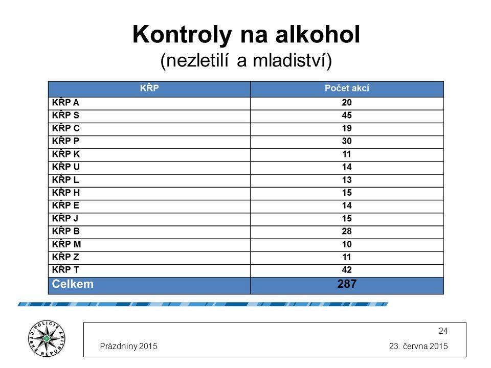23. června 2015Prázdniny 2015 24 Kontroly na alkohol (nezletilí a mladiství)