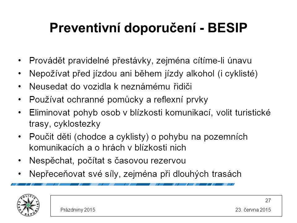 23. června 2015Prázdniny 2015 27 Preventivní doporučení - BESIP Provádět pravidelné přestávky, zejména cítíme-li únavu Nepožívat před jízdou ani během