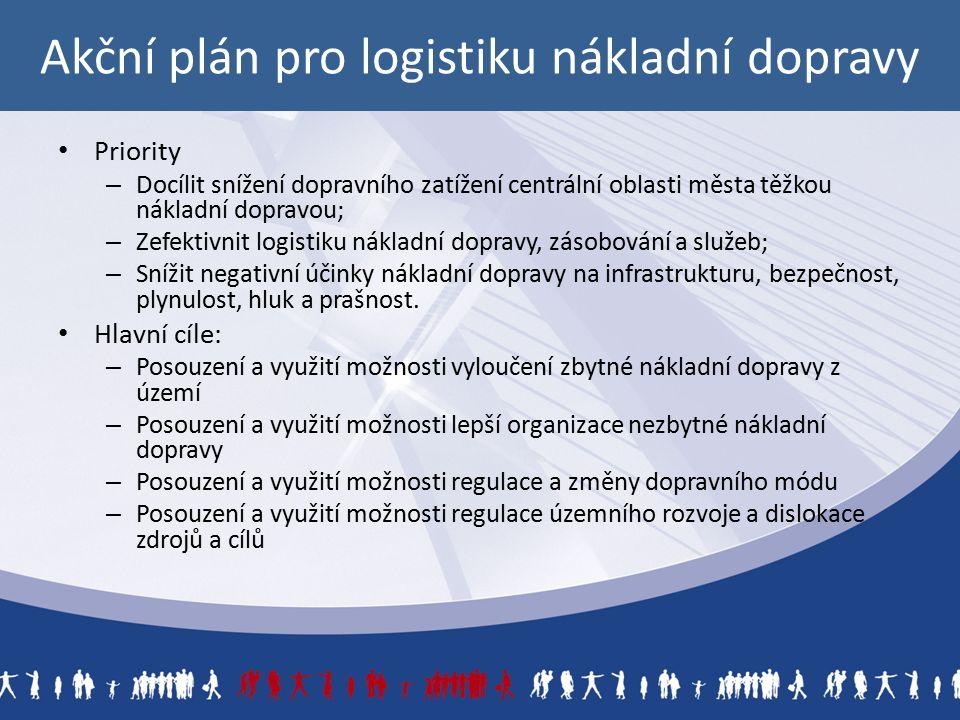Akční plán pro logistiku nákladní dopravy Priority – Docílit snížení dopravního zatížení centrální oblasti města těžkou nákladní dopravou; – Zefektivnit logistiku nákladní dopravy, zásobování a služeb; – Snížit negativní účinky nákladní dopravy na infrastrukturu, bezpečnost, plynulost, hluk a prašnost.