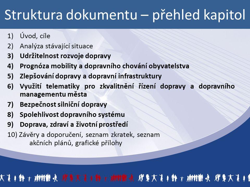 Návrh organizace a regulace dopravy v klidu Opatření pro centrum města – Placená parkoviště, zóny zpoplatněného stání (I.