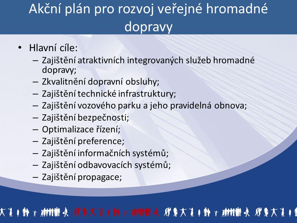 Akční plán pro rozvoj veřejné hromadné dopravy Hlavní cíle: – Zajištění atraktivních integrovaných služeb hromadné dopravy; – Zkvalitnění dopravní obsluhy; – Zajištění technické infrastruktury; – Zajištění vozového parku a jeho pravidelná obnova; – Zajištění bezpečnosti; – Optimalizace řízení; – Zajištění preference; – Zajištění informačních systémů; – Zajištění odbavovacích systémů; – Zajištění propagace;
