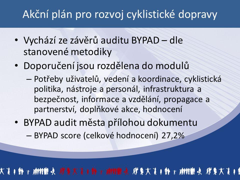 Akční plán pro rozvoj cyklistické dopravy Vychází ze závěrů auditu BYPAD – dle stanovené metodiky Doporučení jsou rozdělena do modulů – Potřeby uživatelů, vedení a koordinace, cyklistická politika, nástroje a personál, infrastruktura a bezpečnost, informace a vzdělání, propagace a partnerství, doplňkové akce, hodnocení BYPAD audit města přílohou dokumentu – BYPAD score (celkové hodnocení) 27,2%