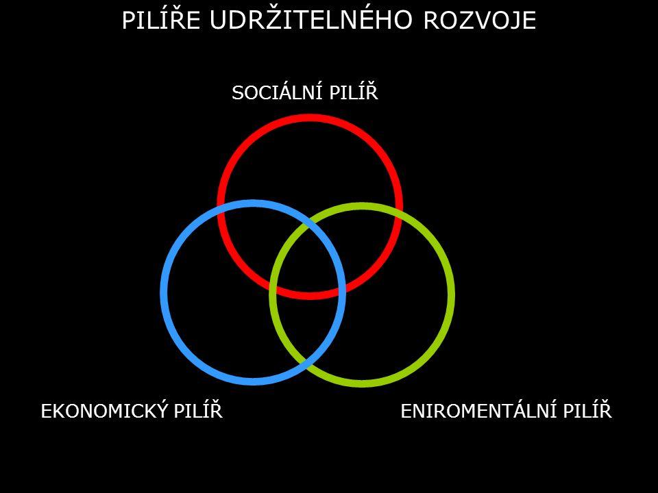 KONCEPCE PILÍŘE UDRŽITELNÉHO ROZVOJE SOCIÁLNÍ PILÍŘ ENIROMENTÁLNÍ PILÍŘEKONOMICKÝ PILÍŘ