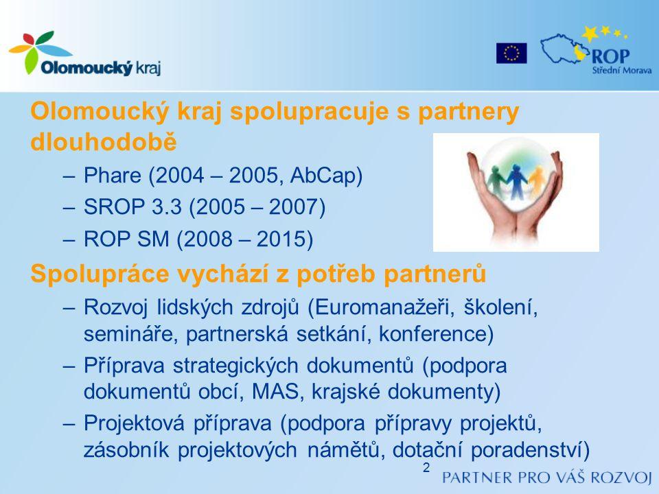 Olomoucký kraj spolupracuje s partnery dlouhodobě –Phare (2004 – 2005, AbCap) –SROP 3.3 (2005 – 2007) –ROP SM (2008 – 2015) Spolupráce vychází z potře