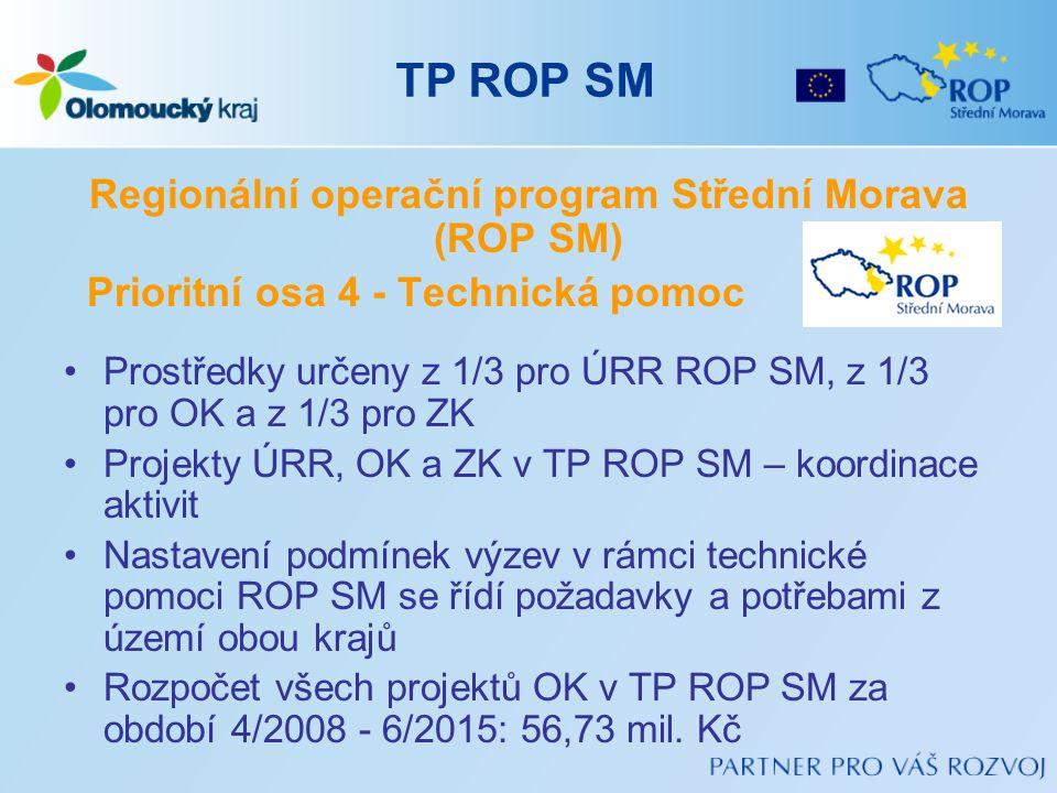 TP ROP SM Regionální operační program Střední Morava (ROP SM) Prioritní osa 4 - Technická pomoc Prostředky určeny z 1/3 pro ÚRR ROP SM, z 1/3 pro OK a